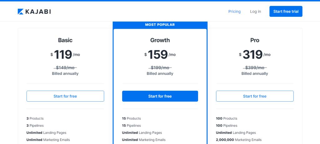 Kajabi Pricing review