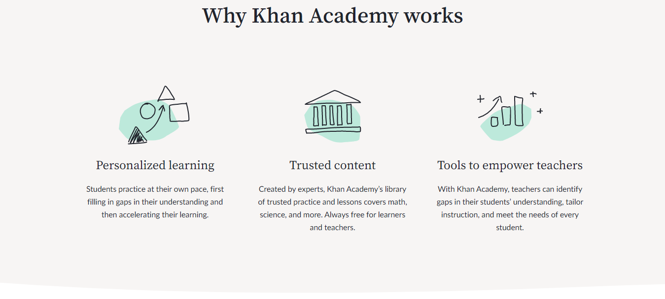 Khan Academy Why it works