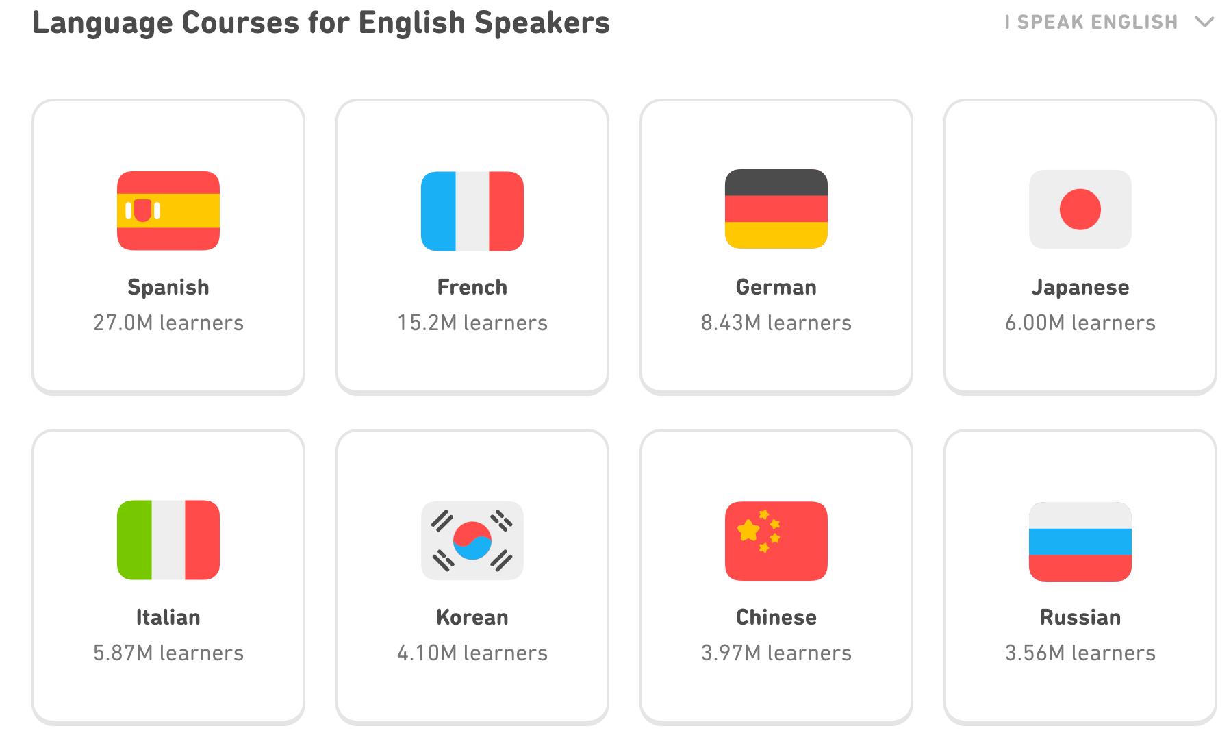 Language Courses- Duolingo