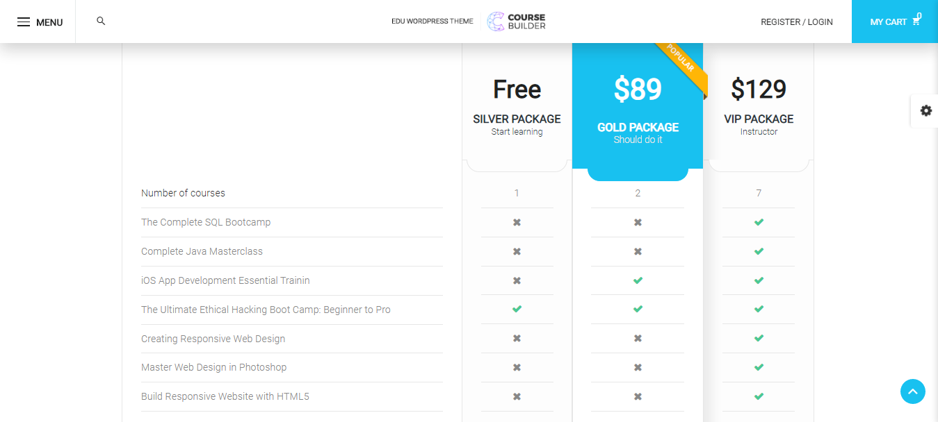 LearnPress Pricing