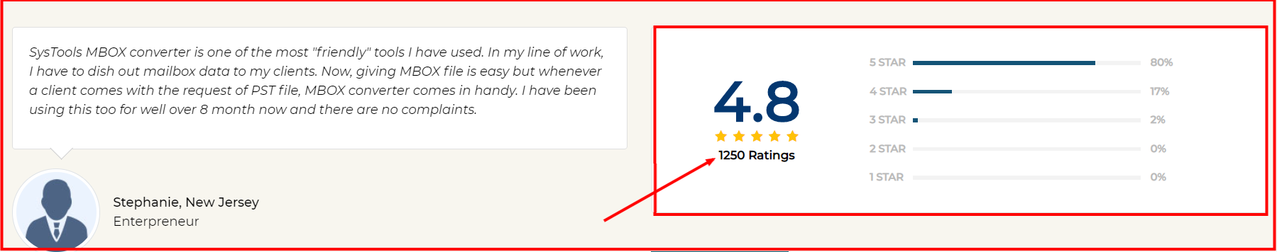 MBOX Converter Customer Review