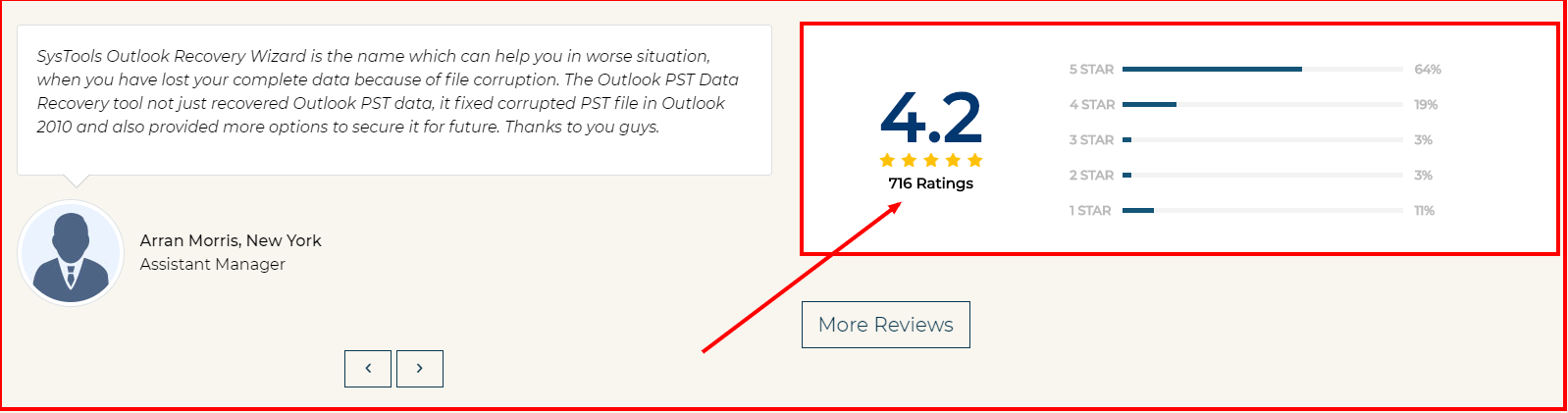 Outlook PST - Testimonials