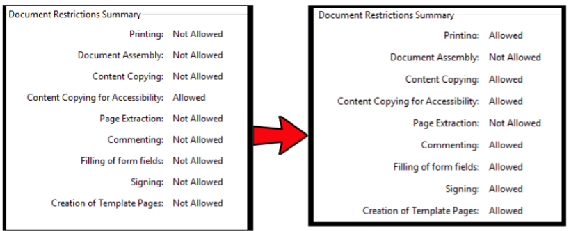 PDF Unlocker Review - Not Allowed