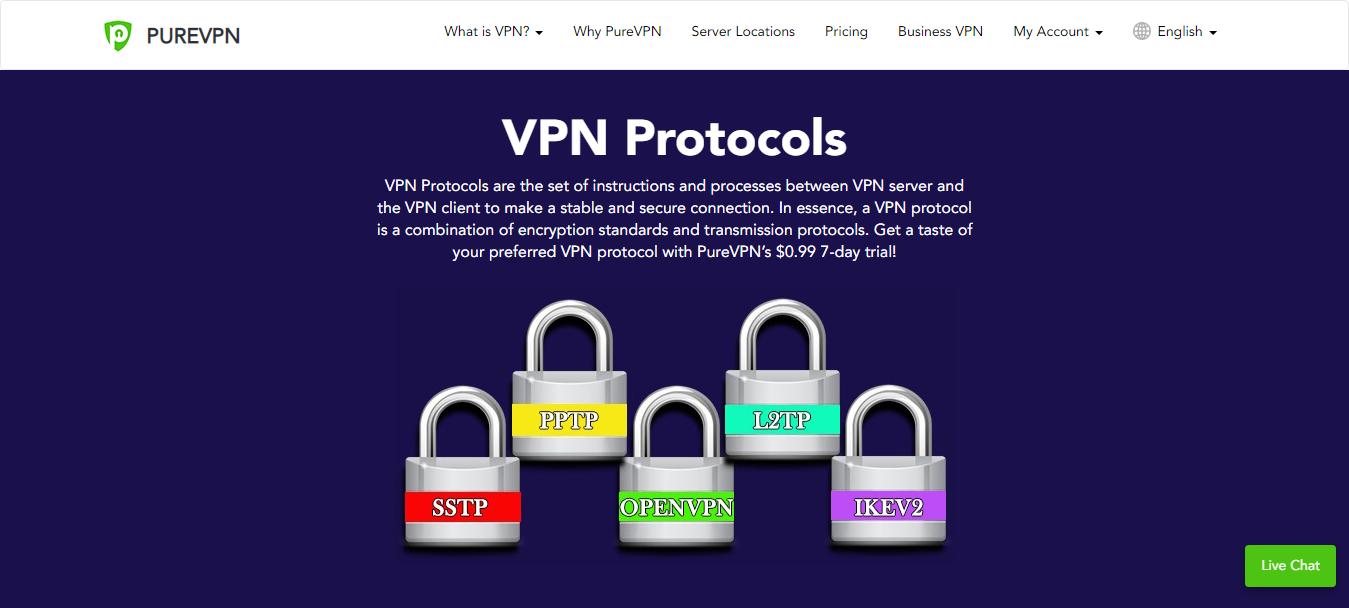 PureVPN Protocols