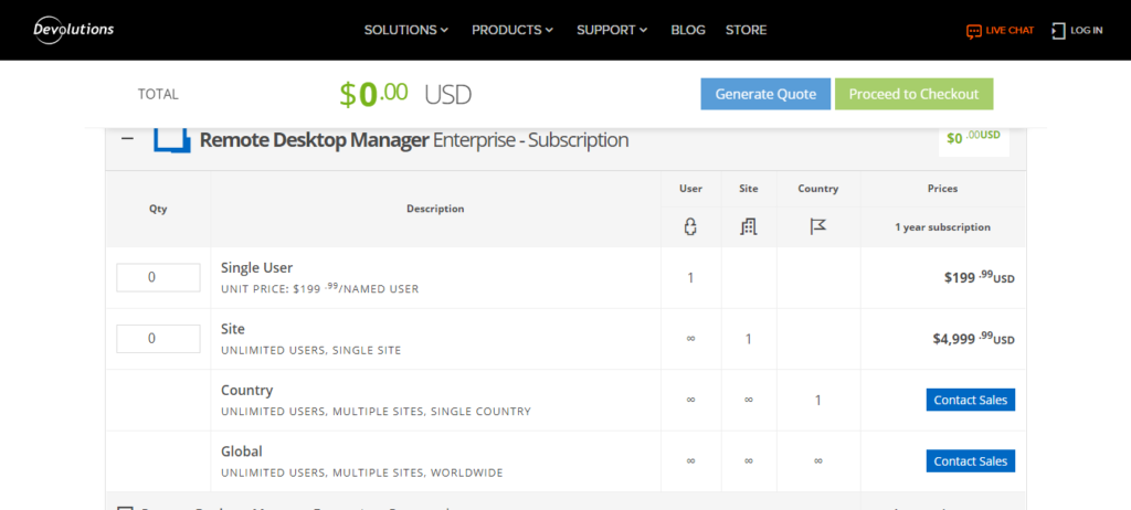 Remote Desktop Pricing