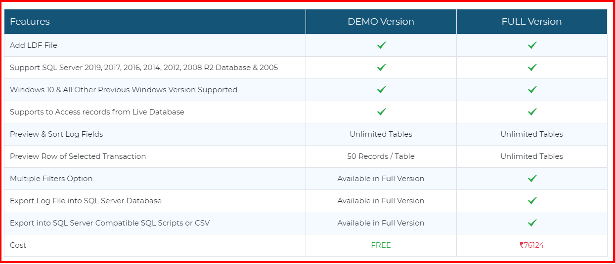 SQL Log Analyzer - Pricing