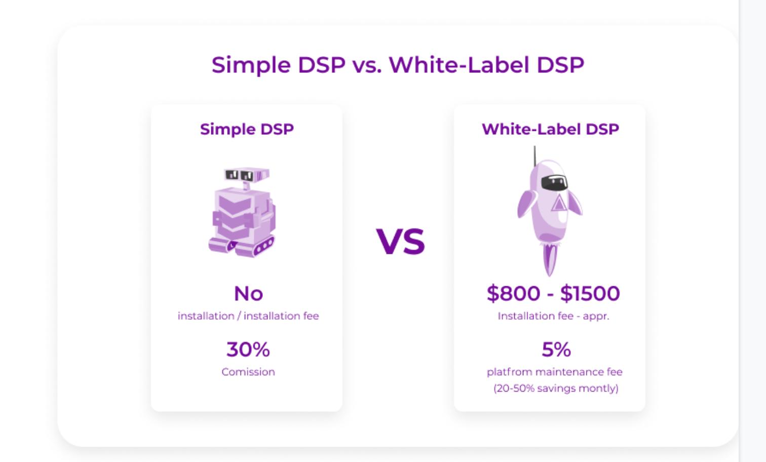 simple dsp vs white label DSP