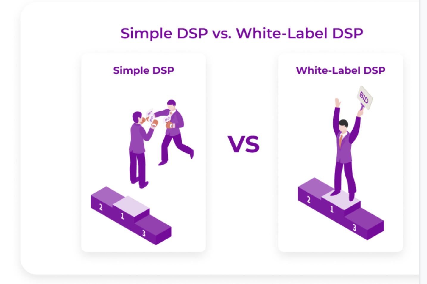 Whitel label dsp vs Simple DSP