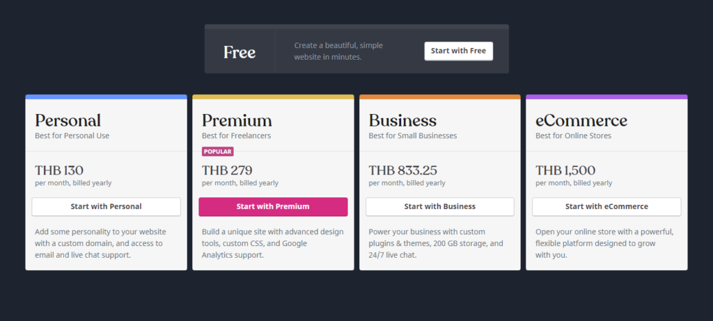 WordPress Pricing Review