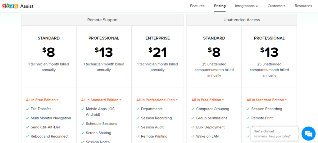 Zoho assist Pricing