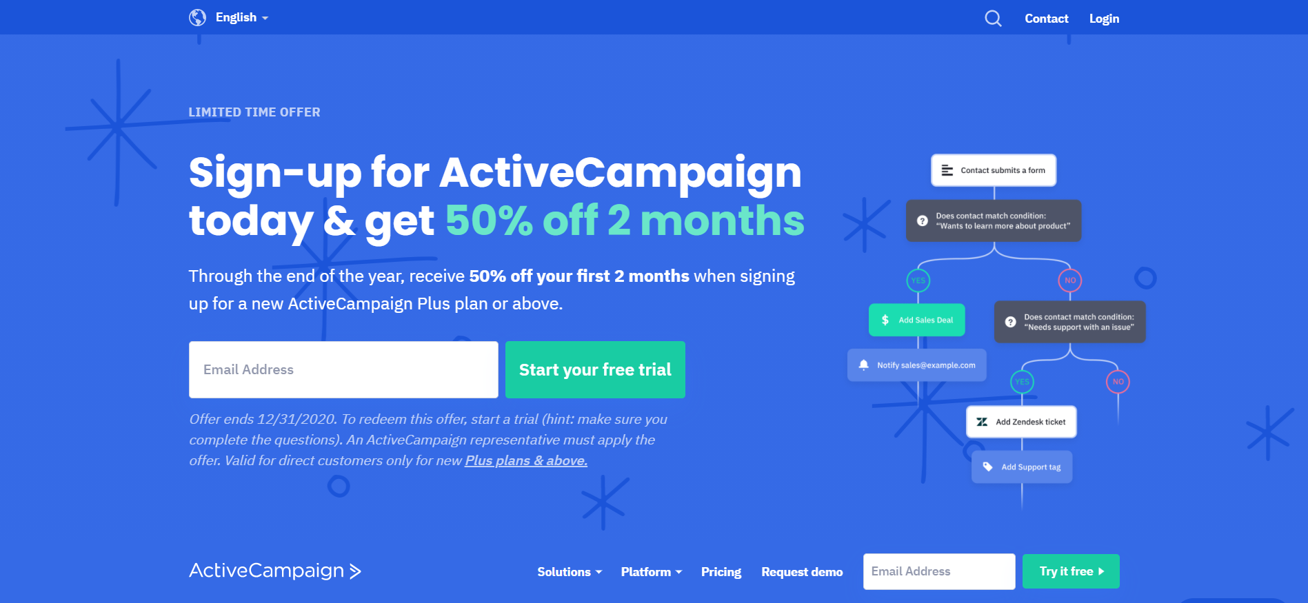 ActiveCampaign-Overview