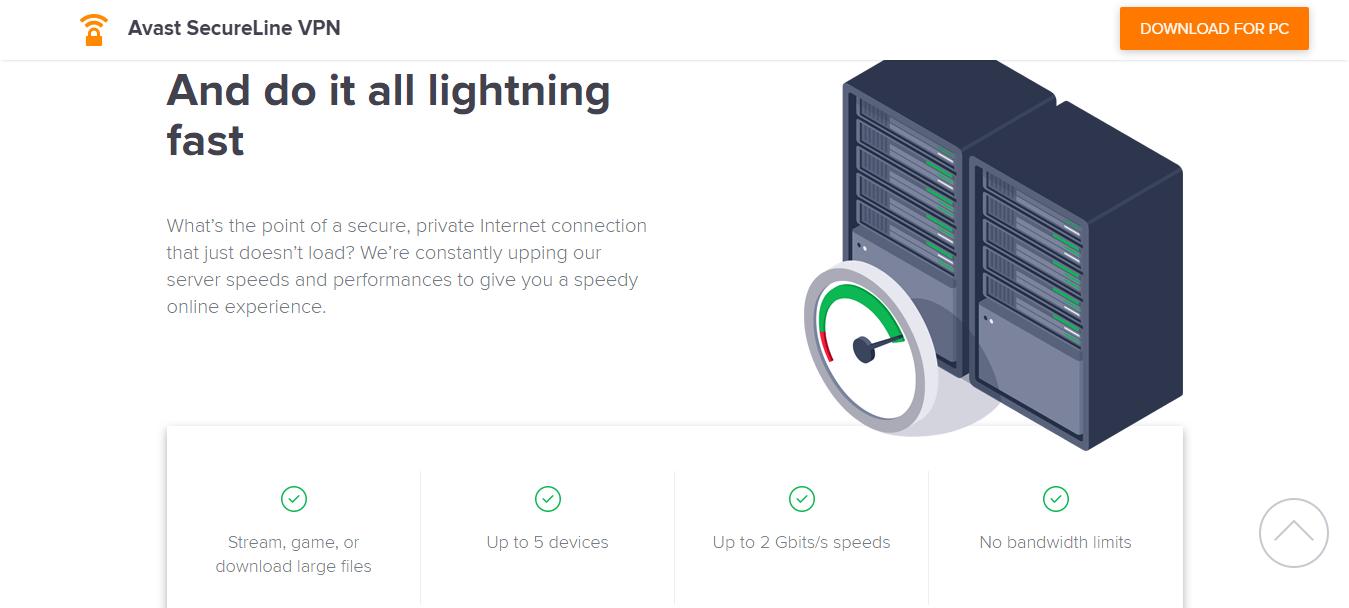 Avast SecureLine VPN Speed