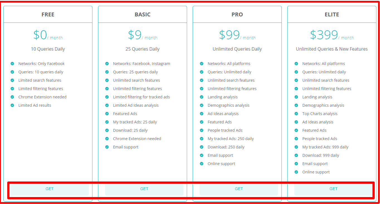 BigSpy Review - Pricing Plan