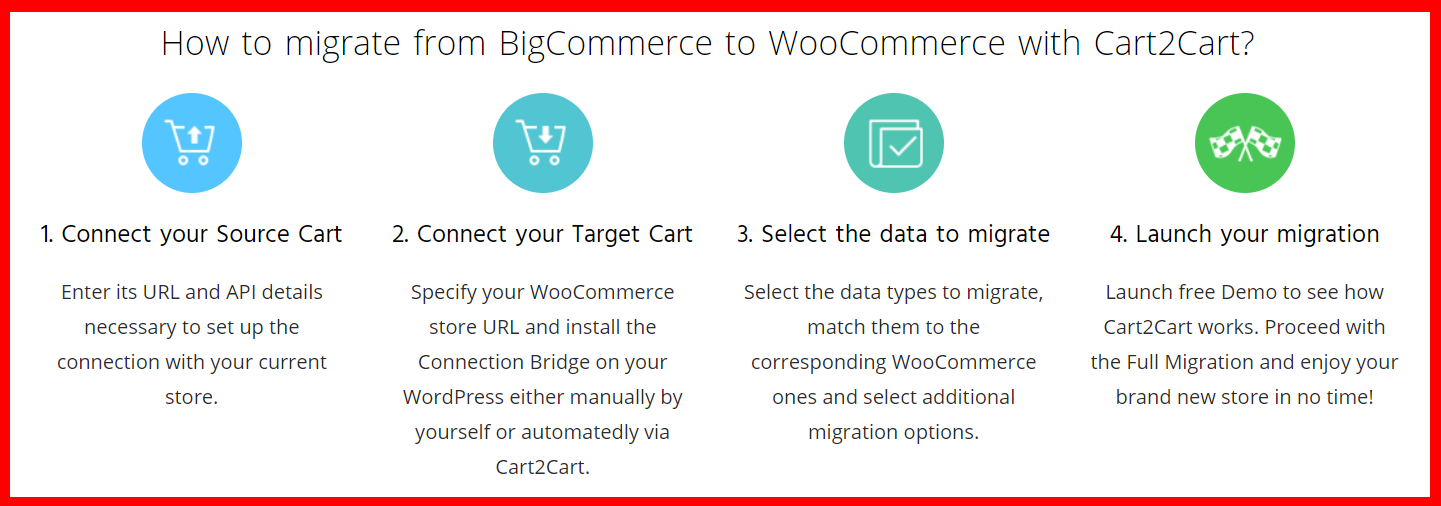 Cart2Cart - Features