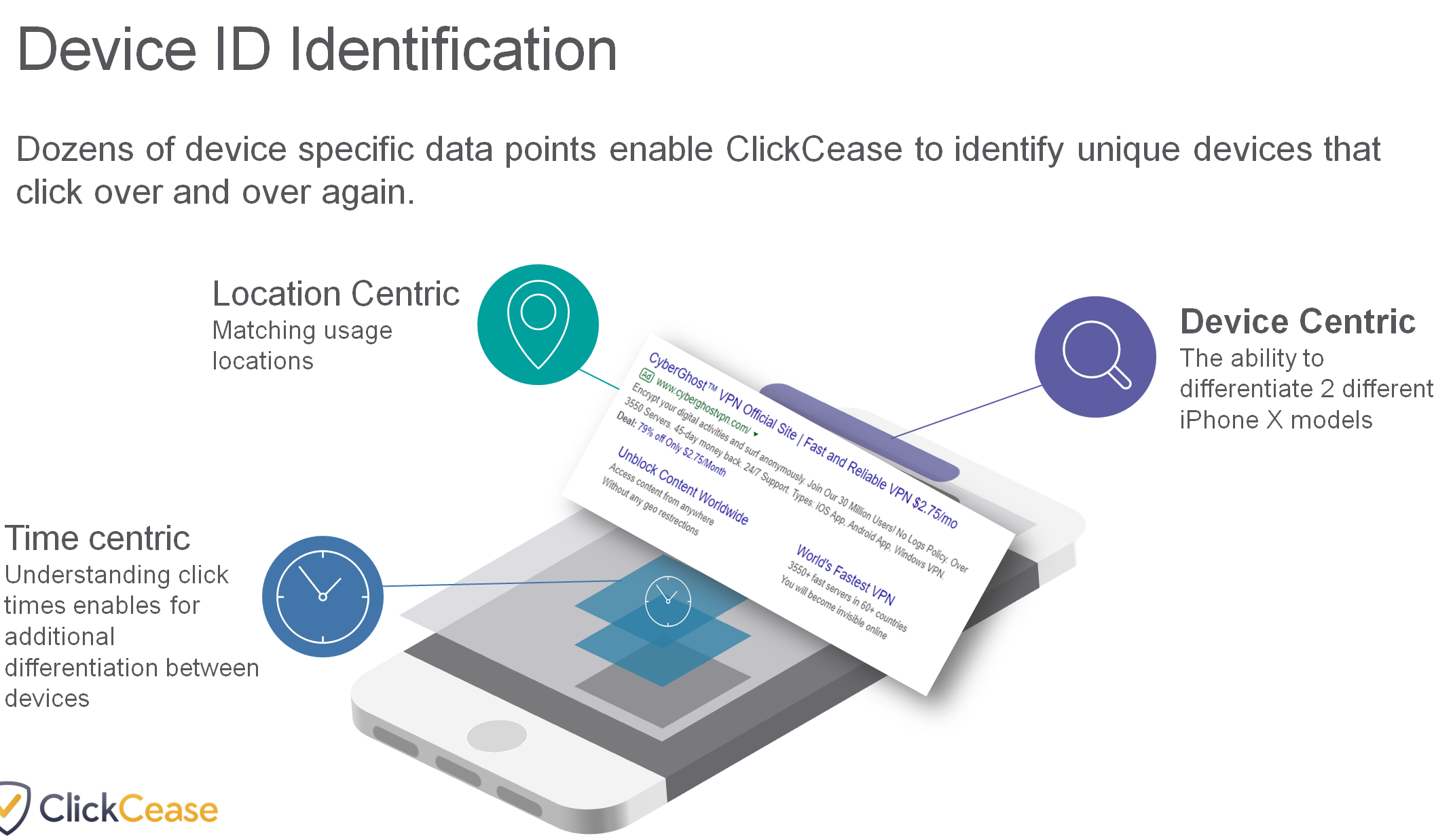 Click Fraud Softwares ClickCease
