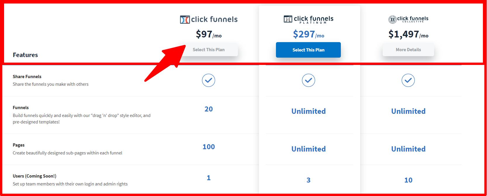 - ClickFunnels Pricing