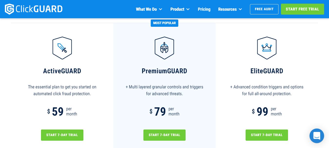 ClickGUARD Pricing