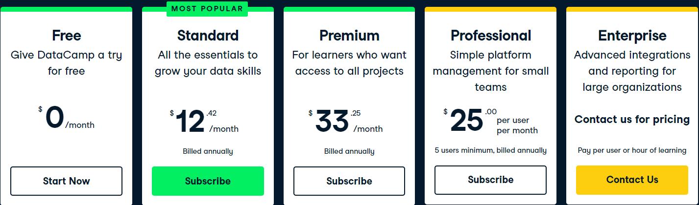 Datacamp-Price