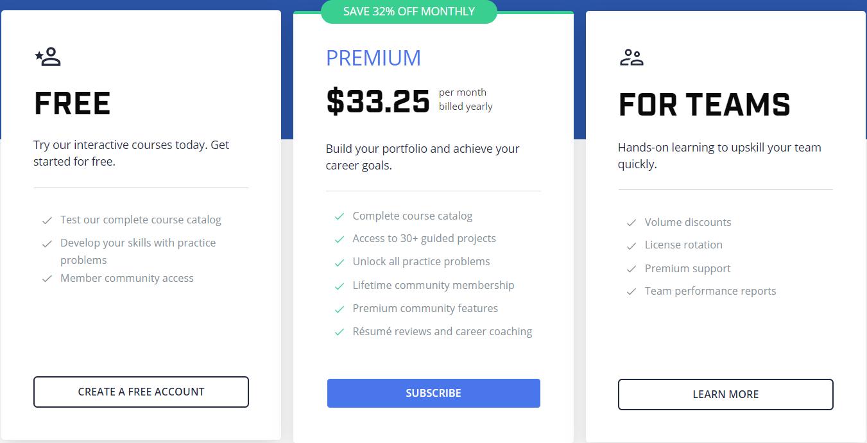 Dataquest-Price