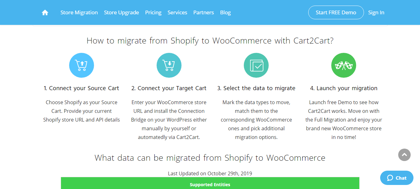 How to Migrate Shopify to WooCommerce with Cart2Cart