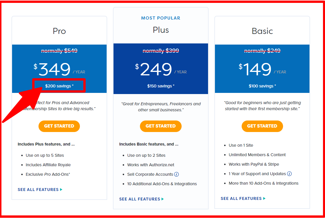 MemberPress Review - Pricing