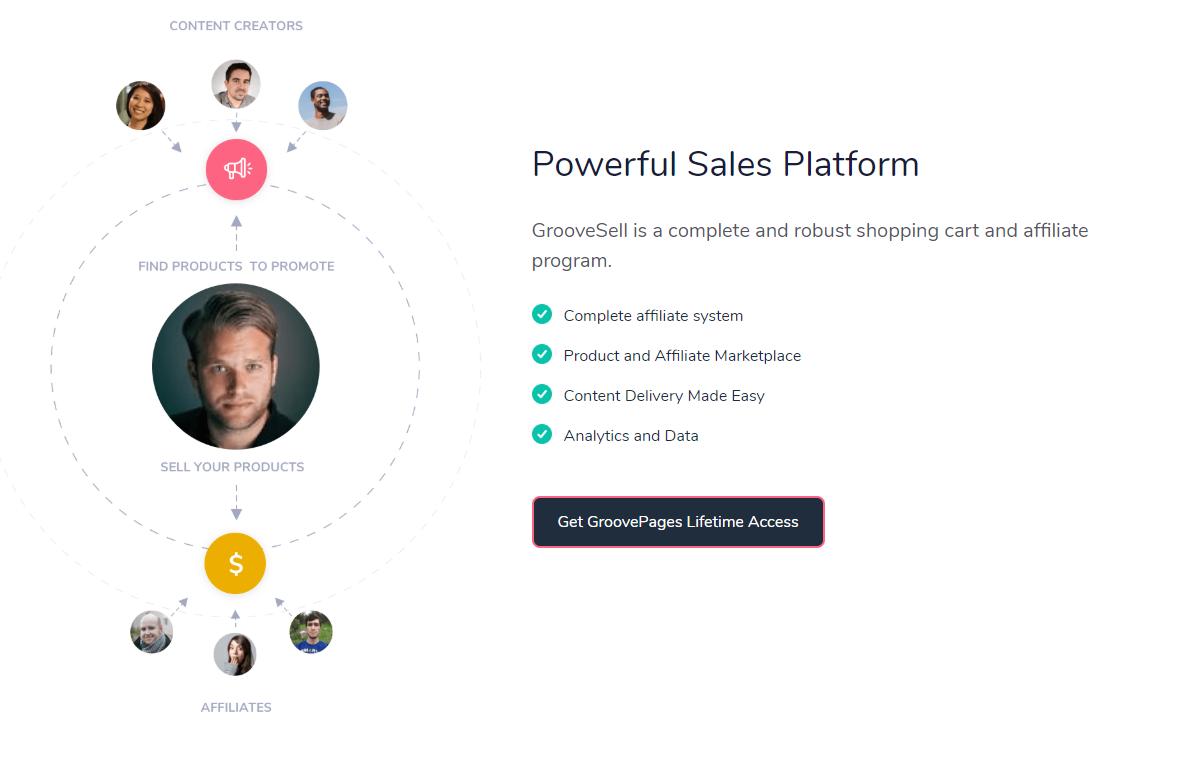 Powerfull Sales Plan