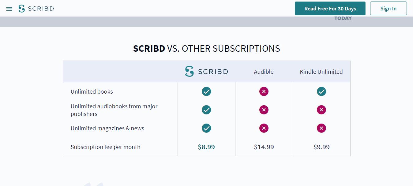 Scribd Pricing Comparison