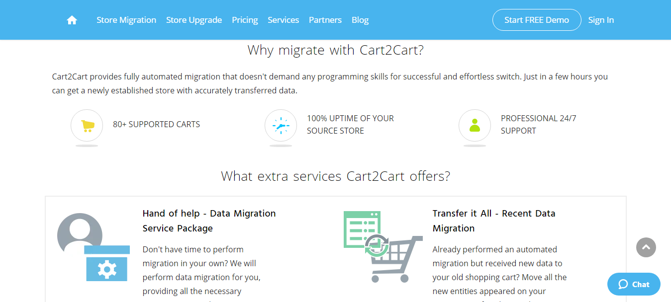 Why migrate with Cart2Cart