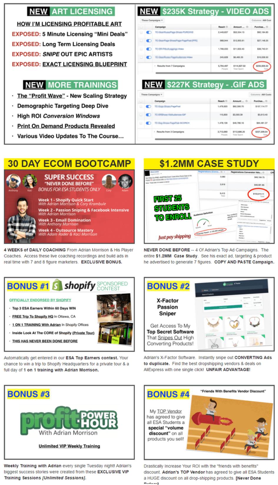 eCom Success Academy - All Bonus