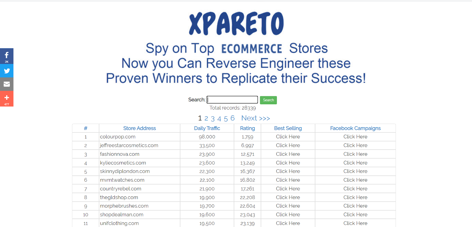 Best Shopify Tools To Spy On your Competitors - Xpareto