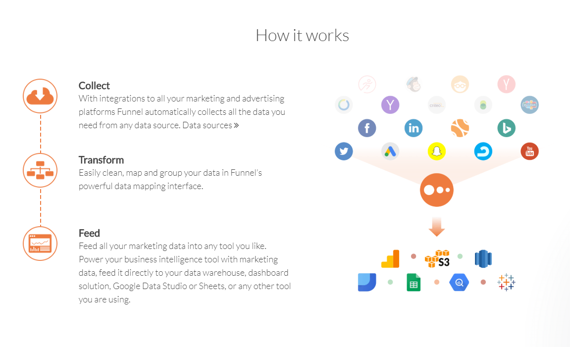 Funnel.io -How It Works