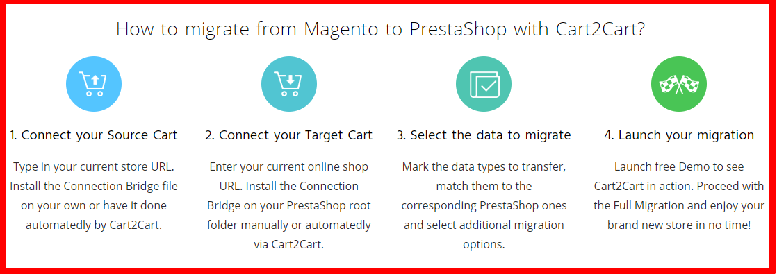 Magento_to_PrestaShop_Cart2Cart - Migration
