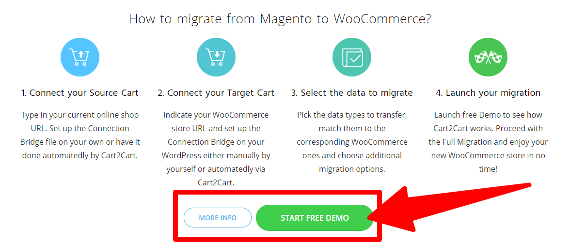 Migrate_Magento_to_WooCommerce_Cart2Cart - Migrate