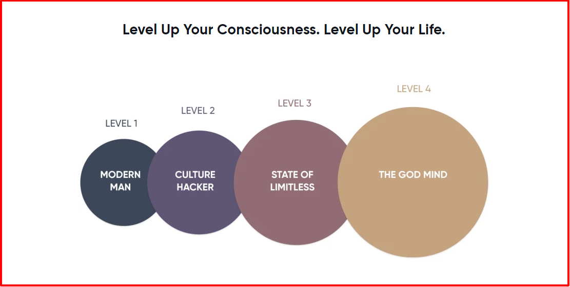 Mindvalley The Four Level Of Consisousness