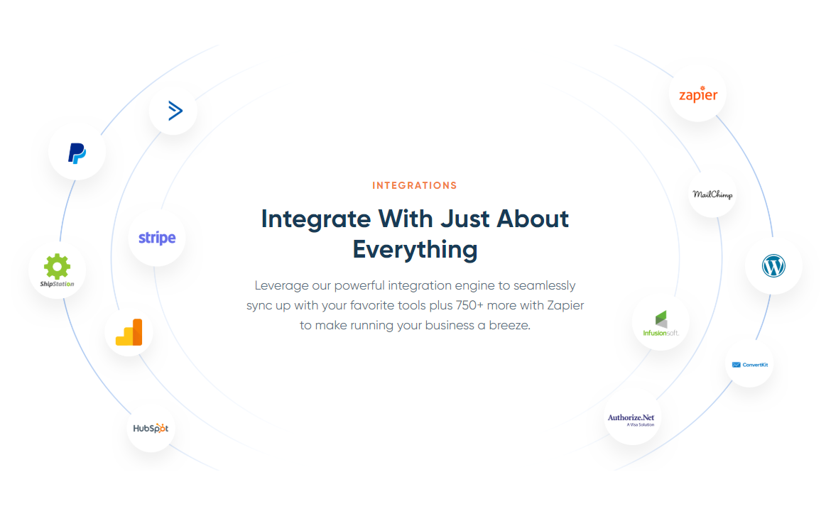 SamCart - Integrations