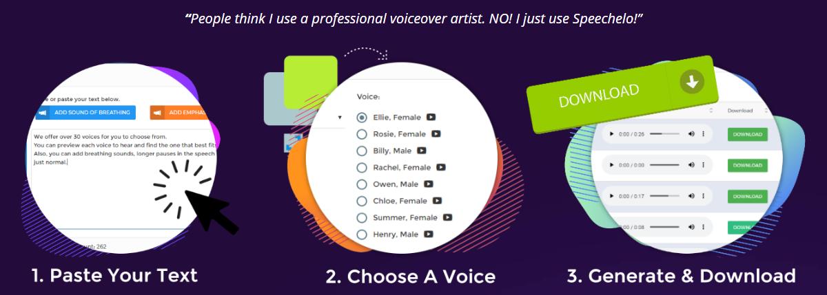 Speechelo-Turn Text To Voice