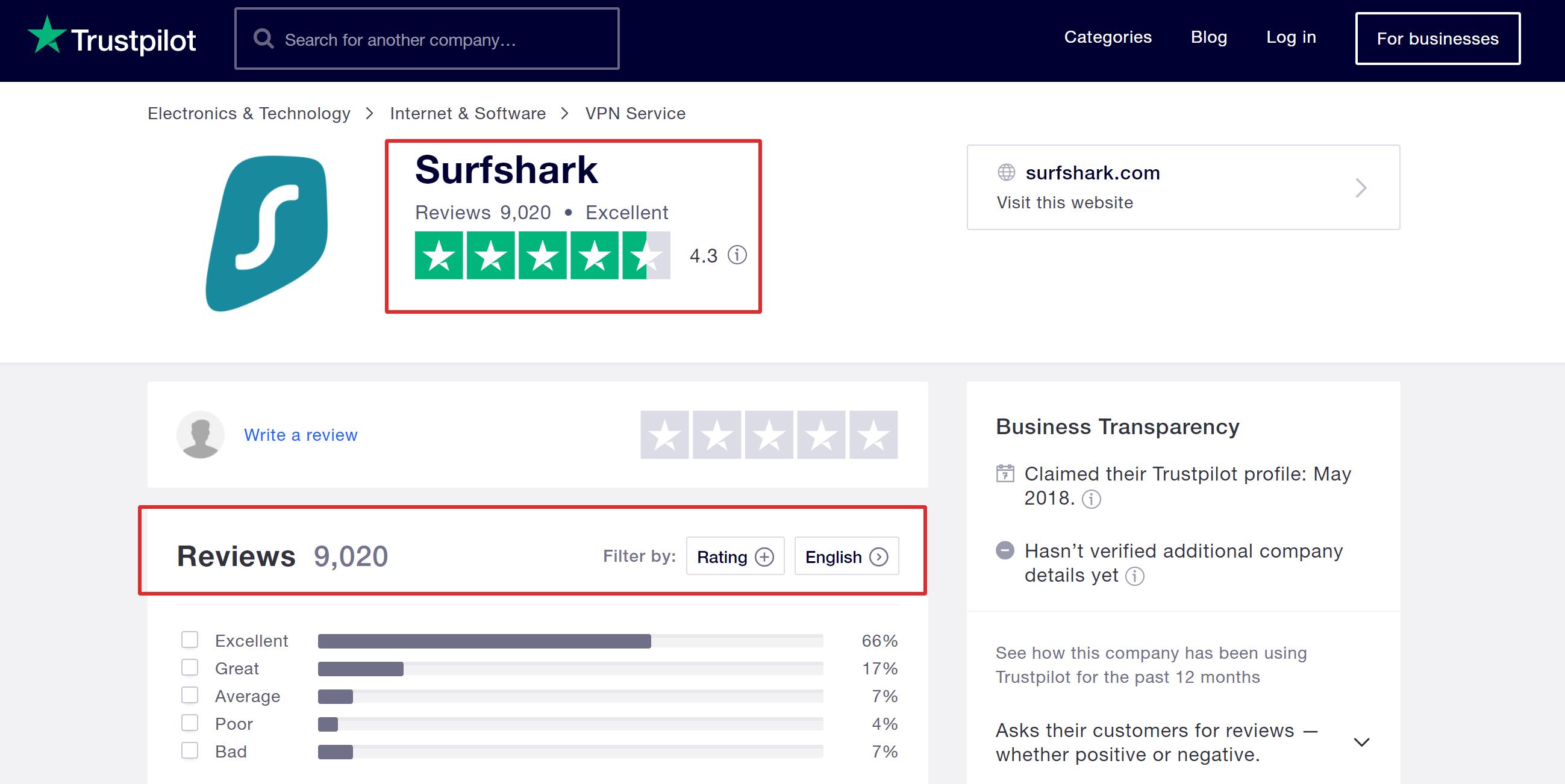 Surfshark Trustpilot Reviews