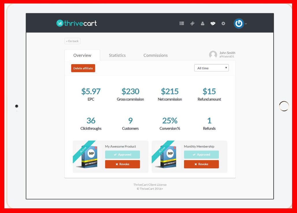 ThriveCart - Managment