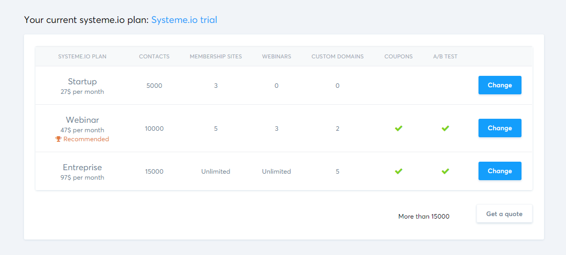 Systeme.io Pricing