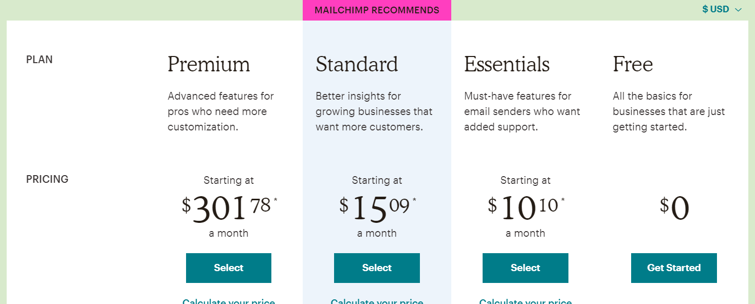 Mail Chimp Pricing