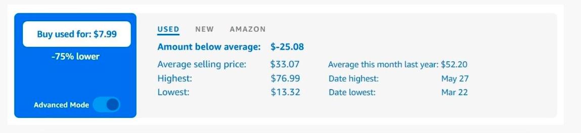 PriceHack review for Amazon arbitrage - Pricing