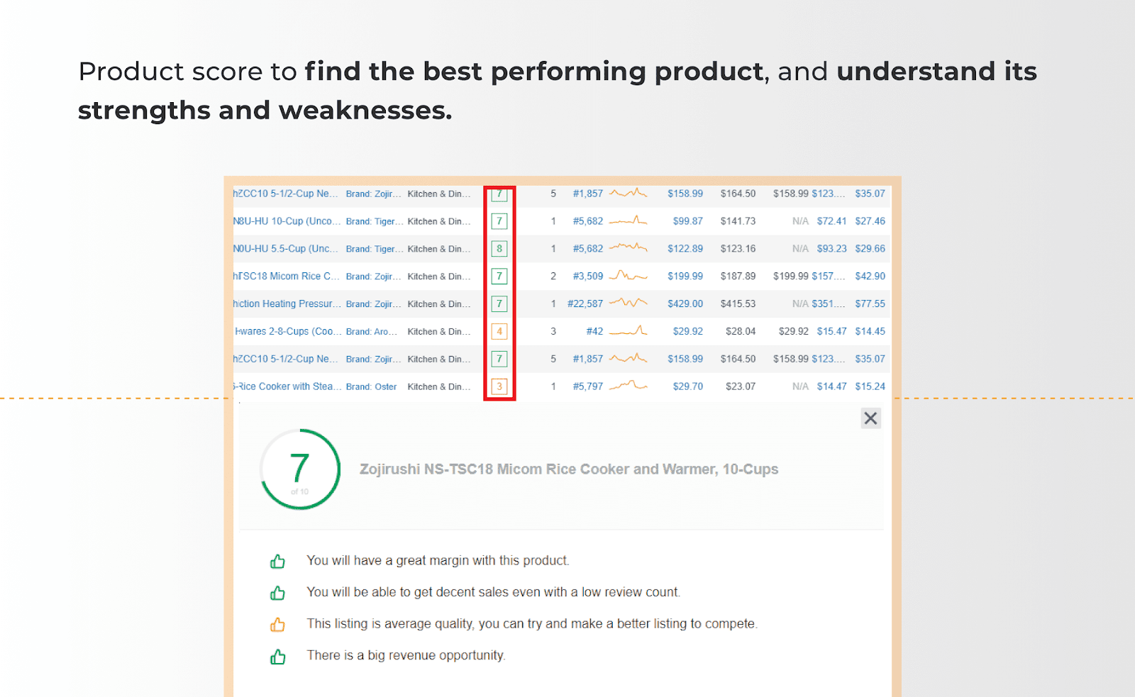 Product Performing