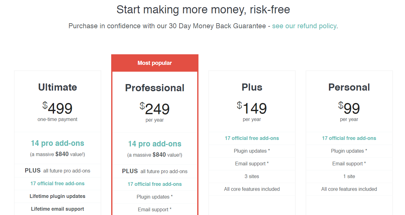 AffiliateWp vs Admitad pricing comparison