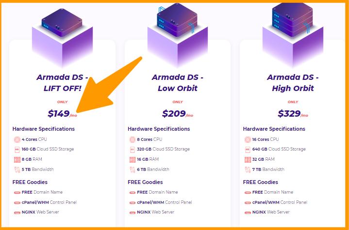 HostArmada Dedicated server pricing