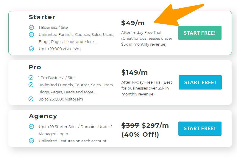 DropFunnels- Pricing Plan