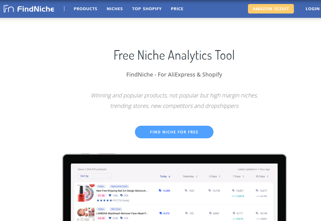 FindNiche- Best Alternatives to Intelligynce