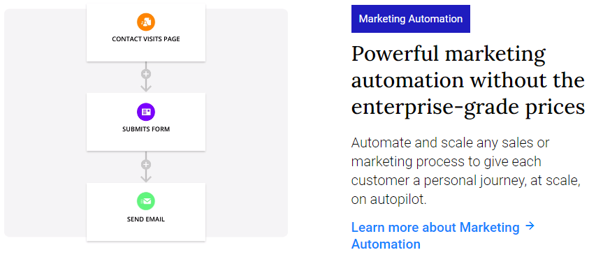 Ontraport Feature - Marketing Automation