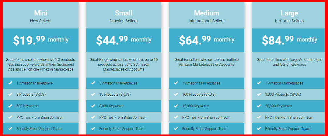 PPC-Scope - Pricing Plan