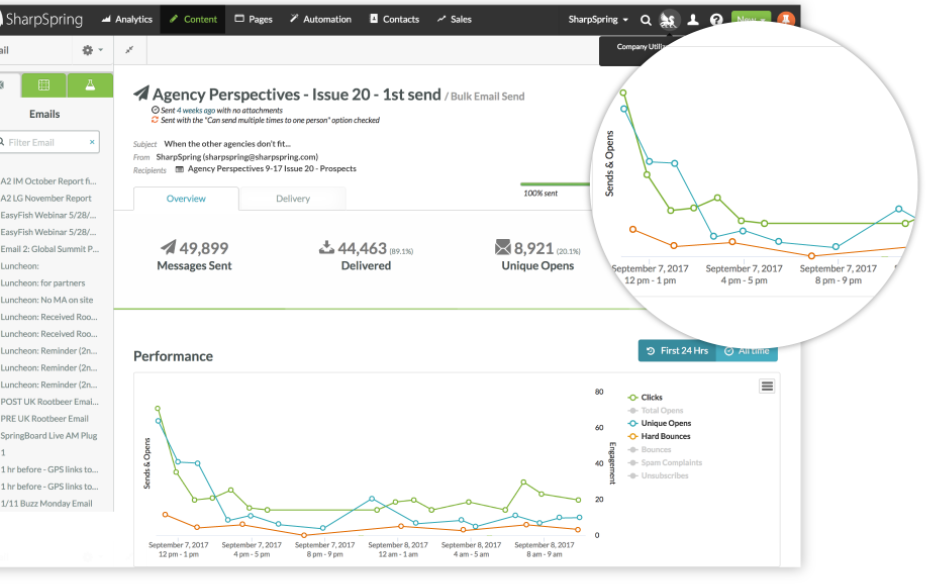 SharpSpring Email Analytics- Sharps[ring vs InfusiuonSoft