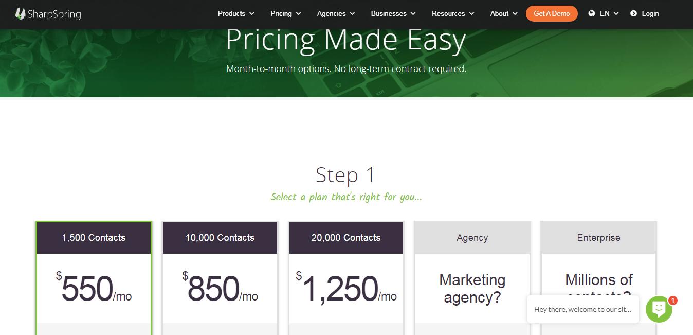 Sharpspring pricing comparison